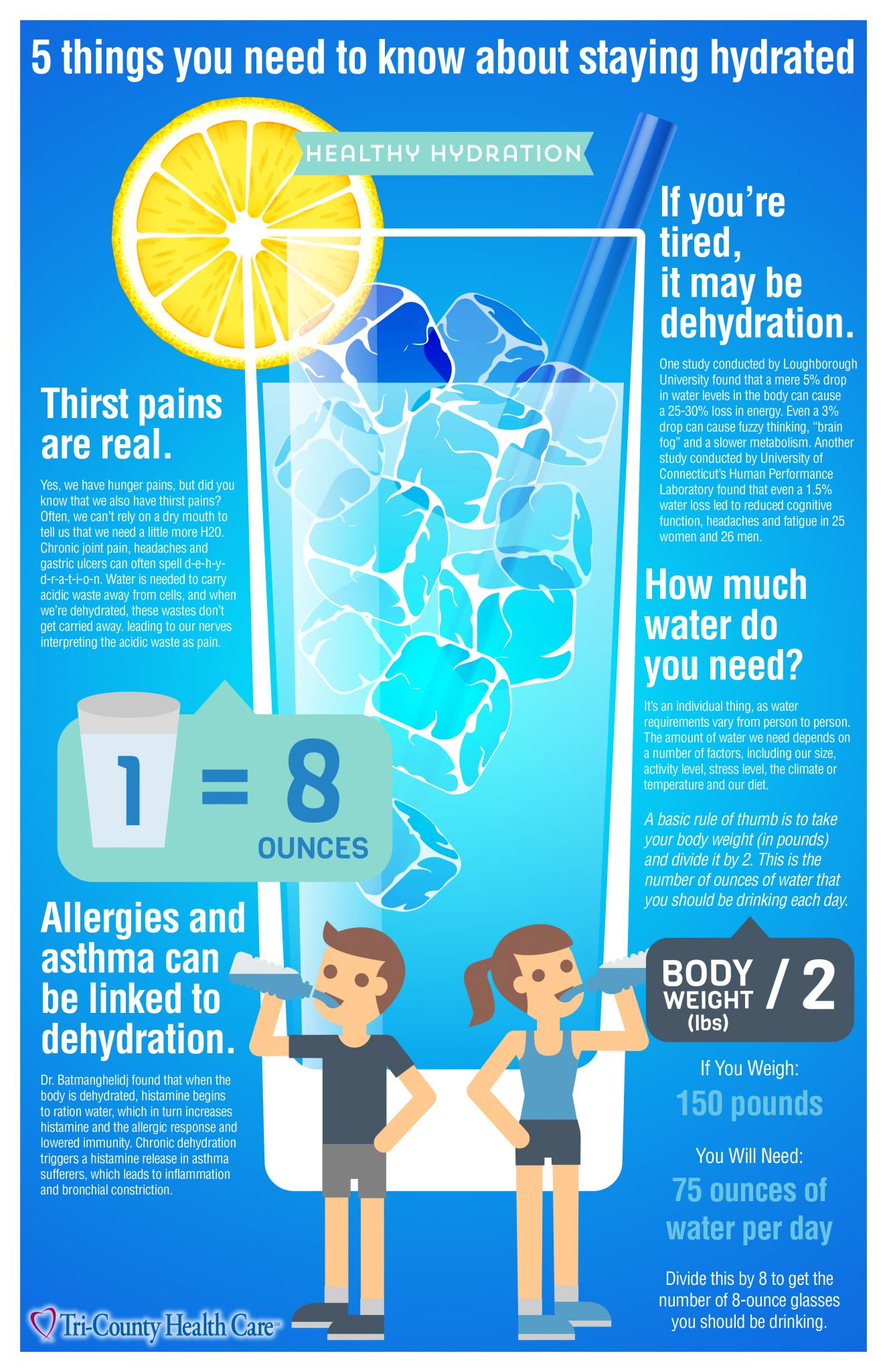 Healthy Hydration: Are you drinking enough water?